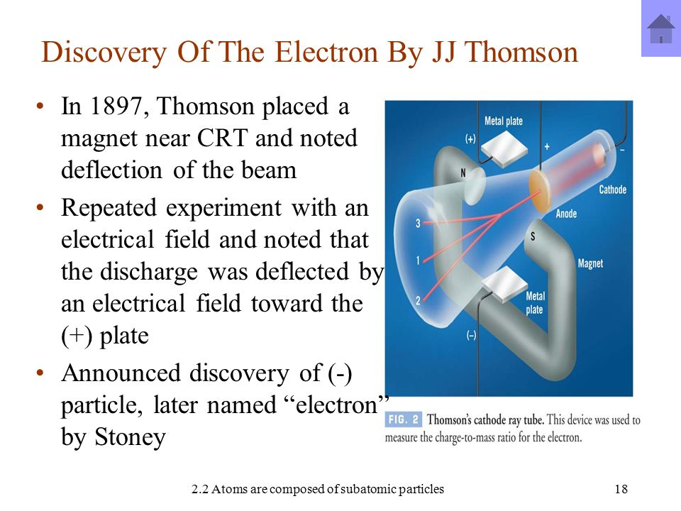 the discovery of the electron Also known as the geiger-marsden experiments, the discovery  upon by j j  thompson following his discovery of the electron, held that.