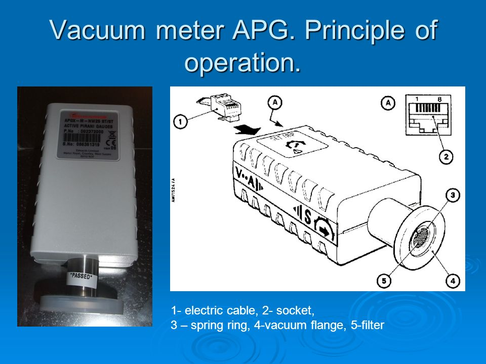 Vacuum meter APG. Principle of operation.