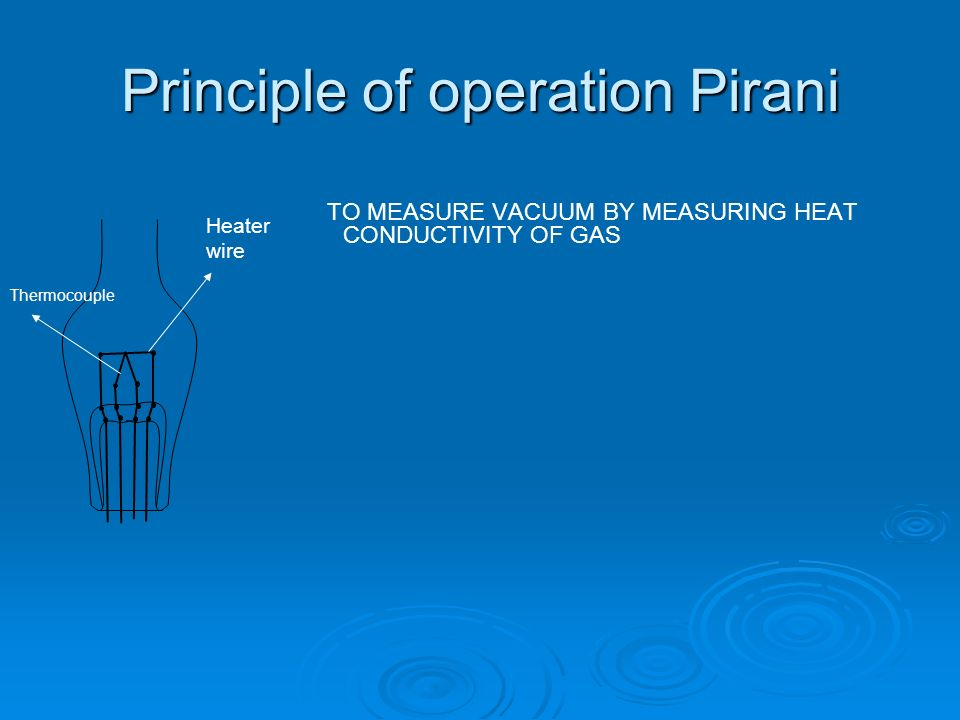 Principle of operation Pirani