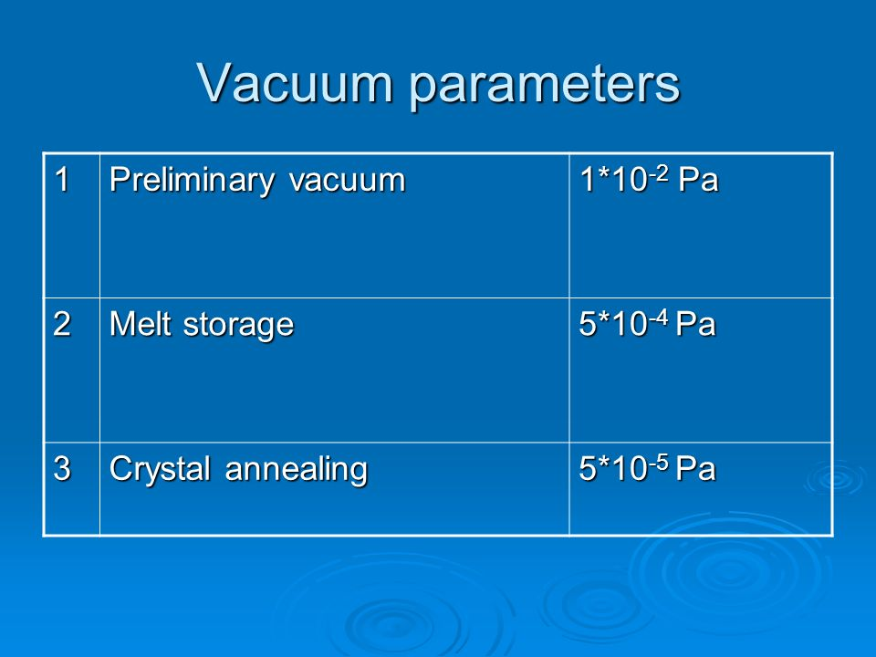 Vacuum parameters 1 Preliminary vacuum 1*10-2 Pa 2 Melt storage