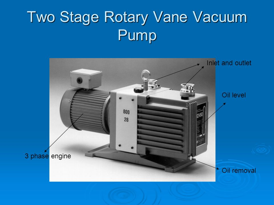 Two Stage Rotary Vane Vacuum Pump
