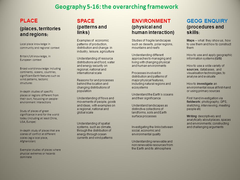 Geography 5-16: the overarching framework