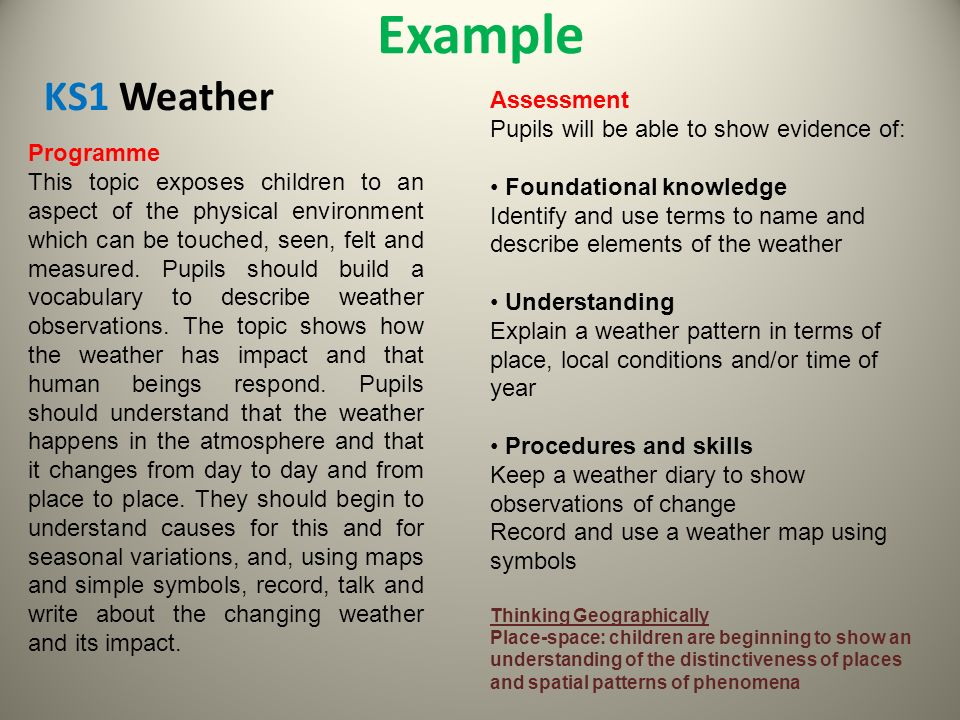 Example KS1 Weather Assessment
