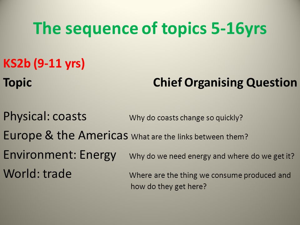 The sequence of topics 5-16yrs