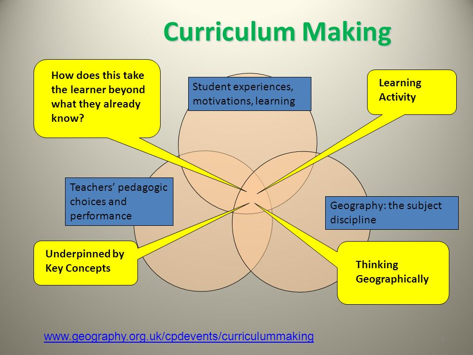 Curriculum Making How does this take the learner beyond what they already know Learning Activity.