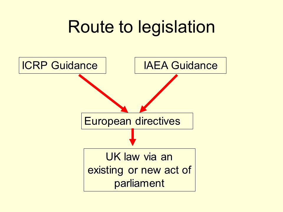 UK law via an existing or new act of parliament