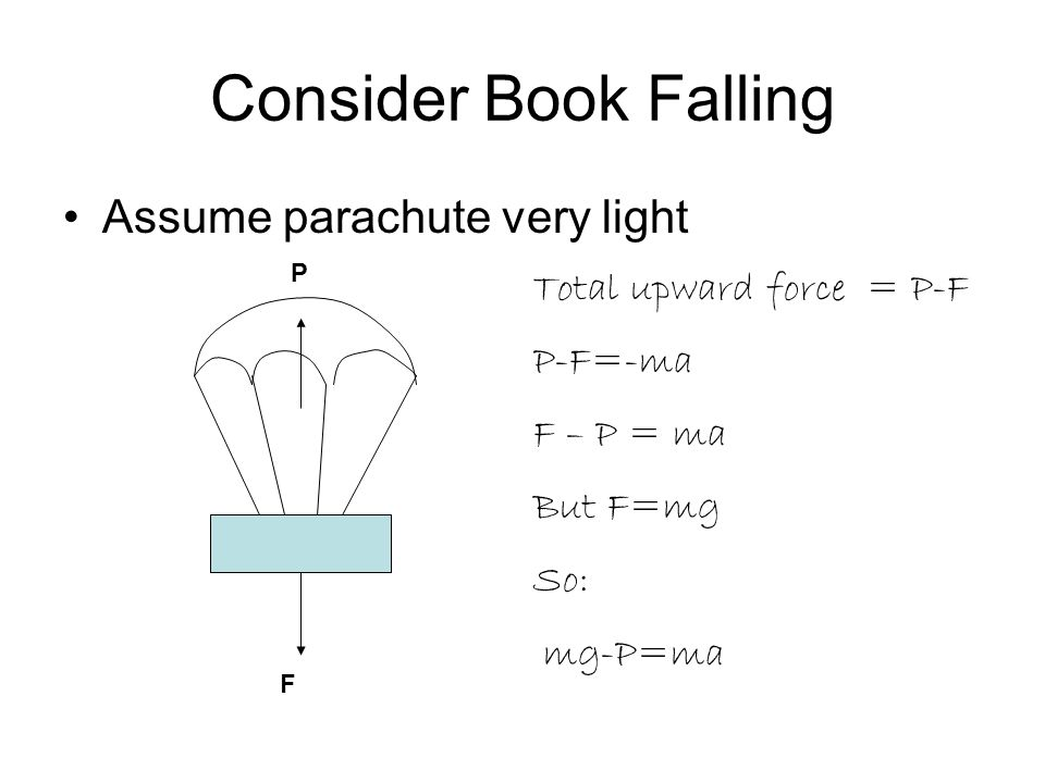 Consider Book Falling Assume parachute very light