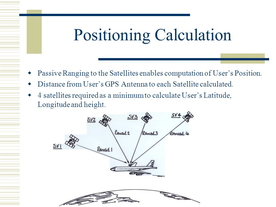 Positioning Calculation
