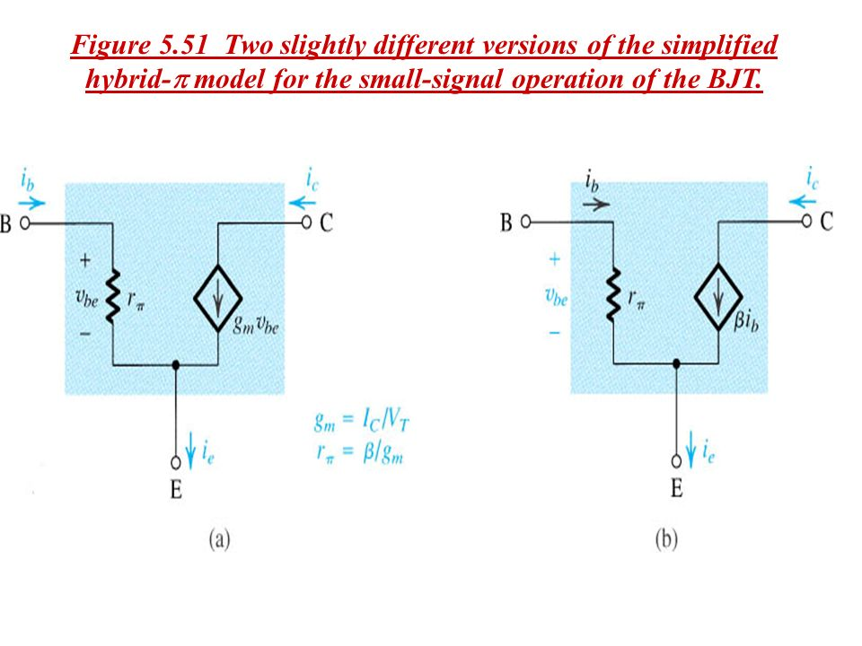 Analysis of mosfet and bjt