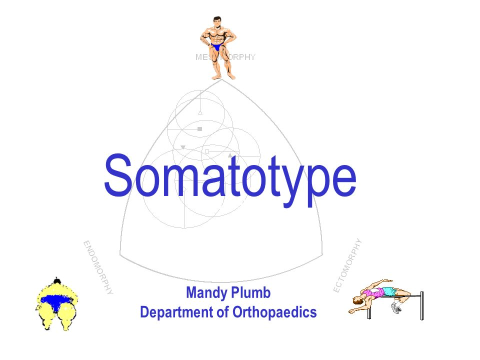 Department of Orthopaedics