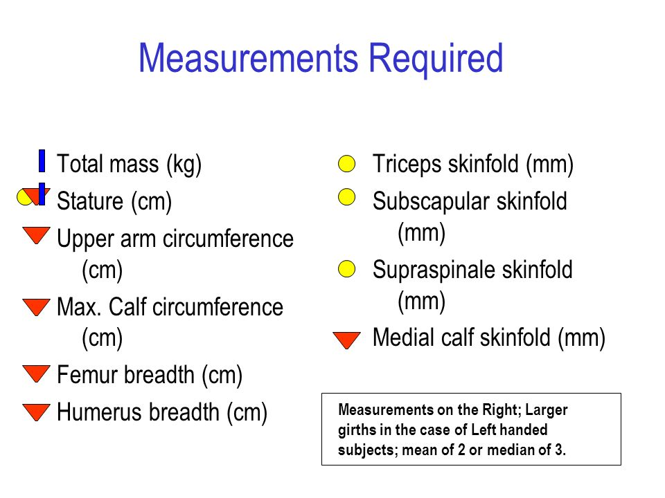 Measurements Required