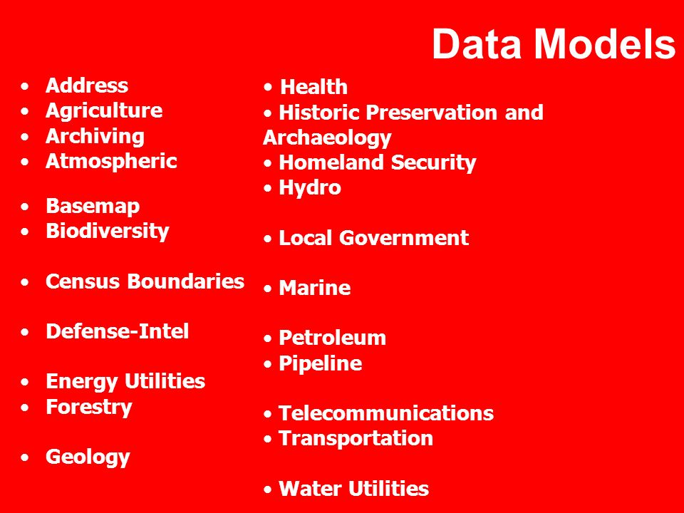 Data Models Health Address Agriculture