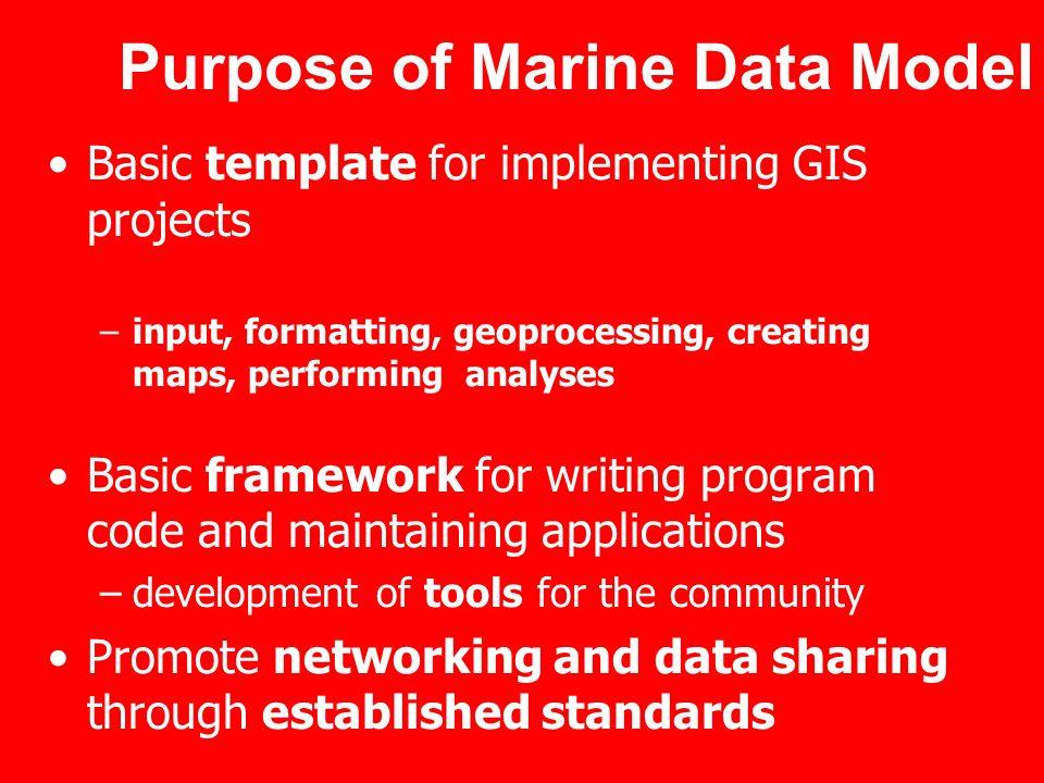 Purpose of Marine Data Model