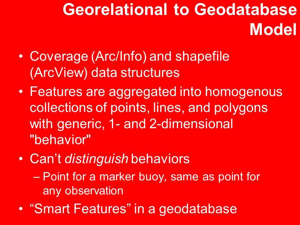 Georelational to Geodatabase Model