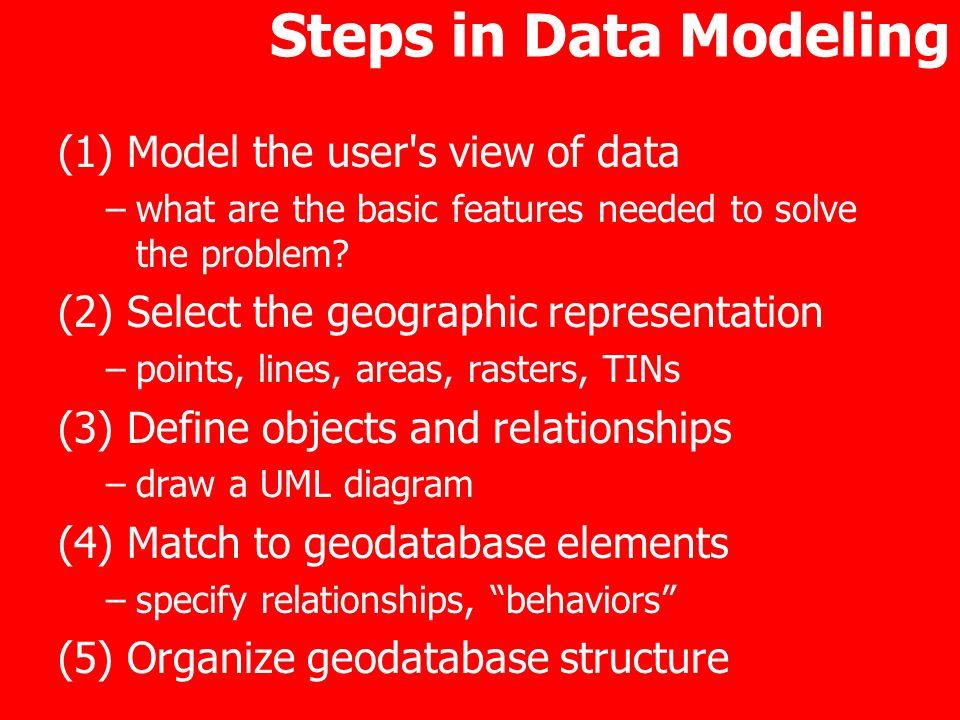 Steps in Data Modeling (1) Model the user s view of data