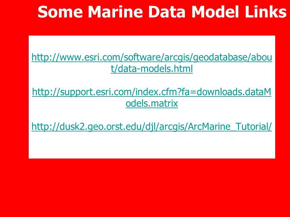 Some Marine Data Model Links