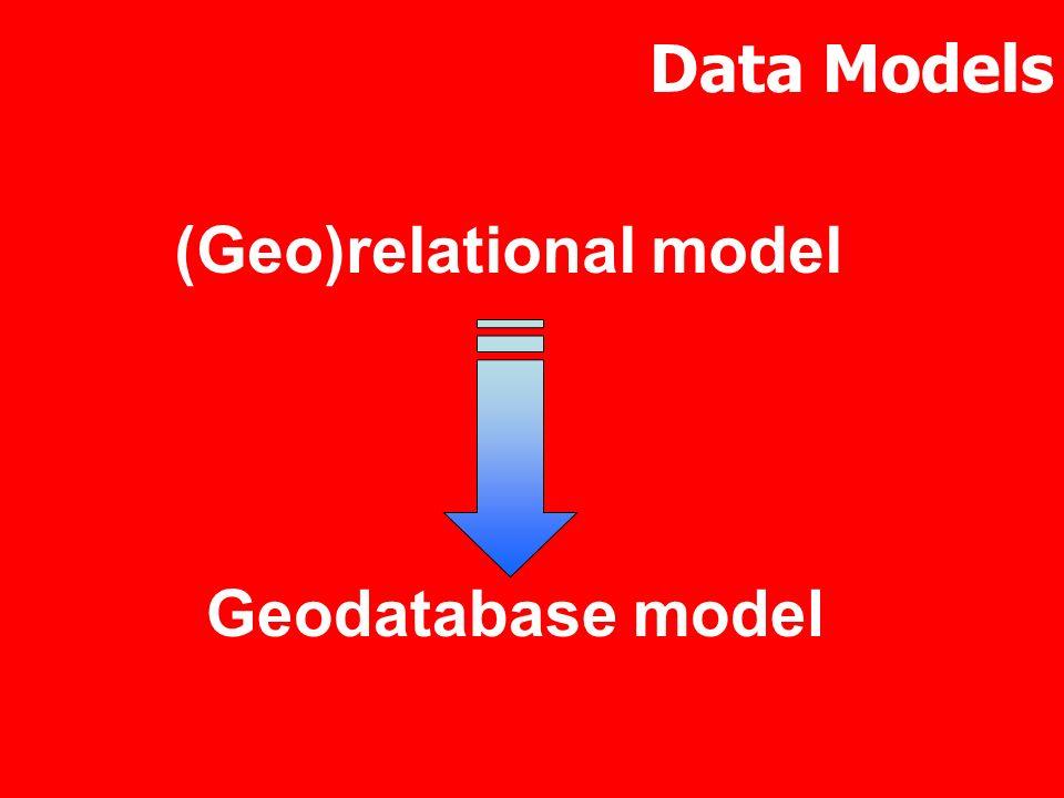 Data Models (Geo)relational model Geodatabase model