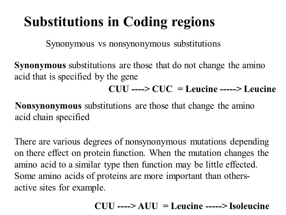 Substitutions in Coding regions