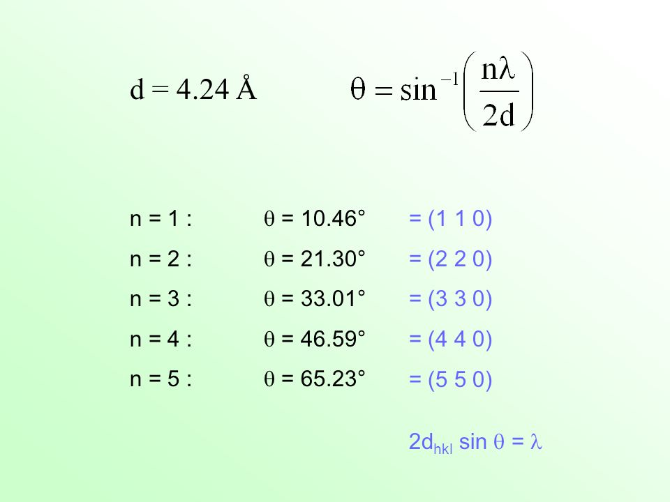d = 4.24 Å n = 1 :  = 10.46° n = 2 :  = 21.30° n = 3 :  = 33.01°