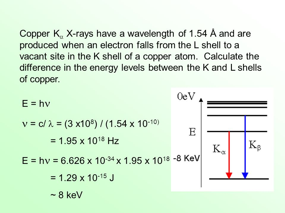 Copper K X-rays have a wavelength of 1
