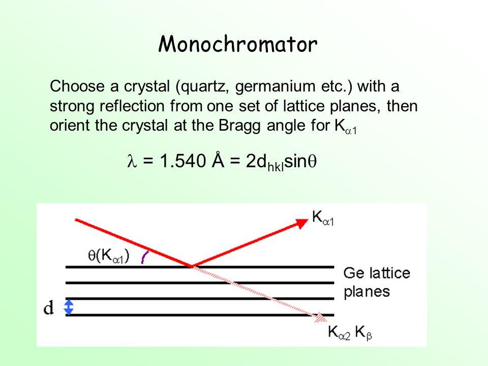 Monochromator  = 1.540 Å = 2dhklsin