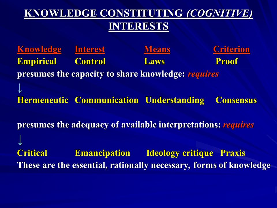 KNOWLEDGE CONSTITUTING (COGNITIVE) INTERESTS