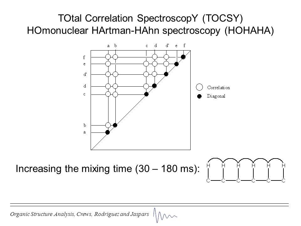 TOtal Correlation SpectroscopY (TOCSY)