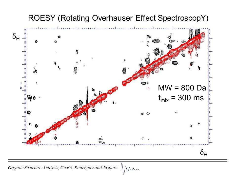 ROESY (Rotating Overhauser Effect SpectroscopY)
