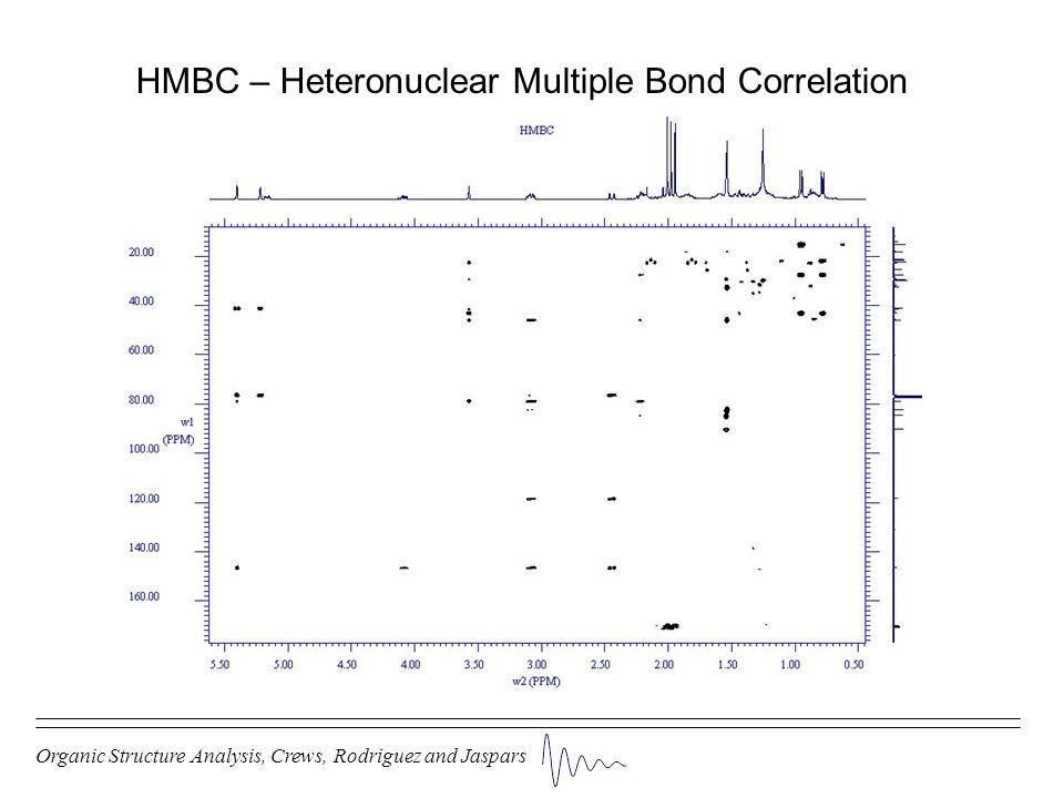 HMBC – Heteronuclear Multiple Bond Correlation