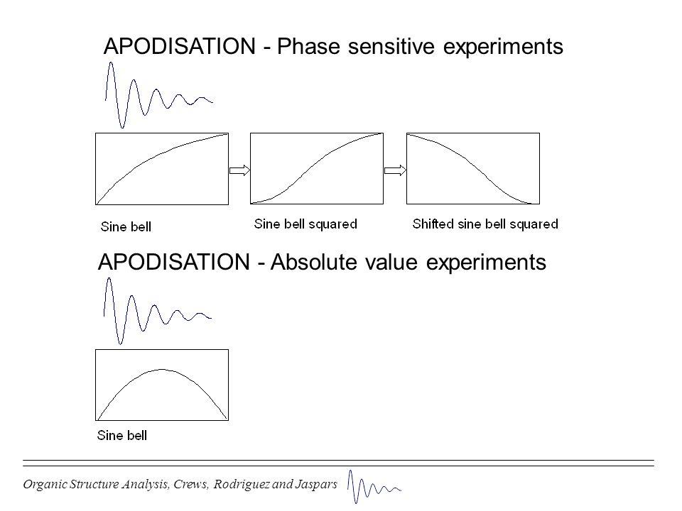 APODISATION - Phase sensitive experiments