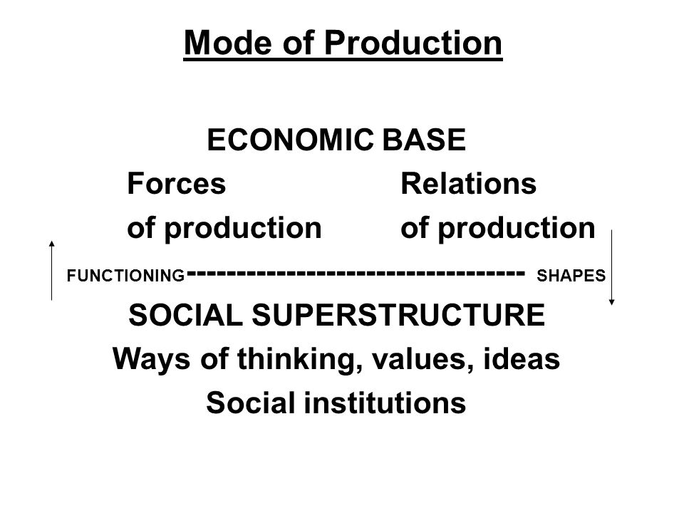 Mode of Production ECONOMIC BASE Forces Relations