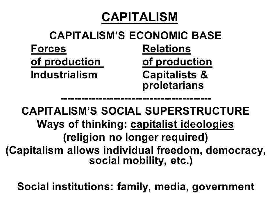 CAPITALISM CAPITALISM'S ECONOMIC BASE Forces Relations