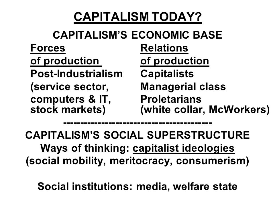 CAPITALISM TODAY CAPITALISM'S ECONOMIC BASE Forces Relations