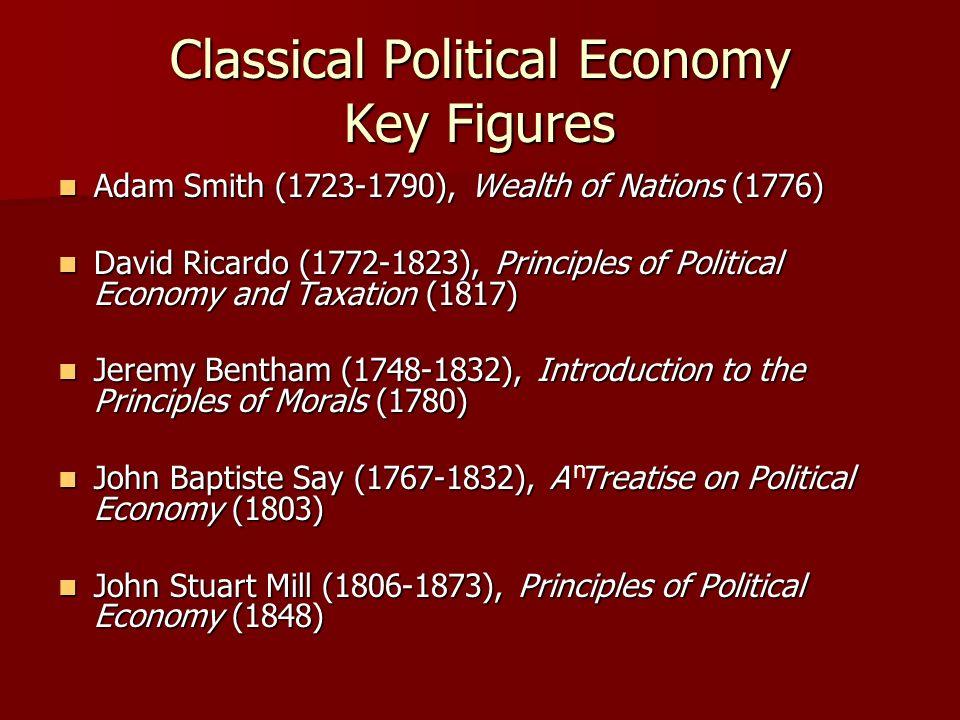 Classical Political Economy Key Figures