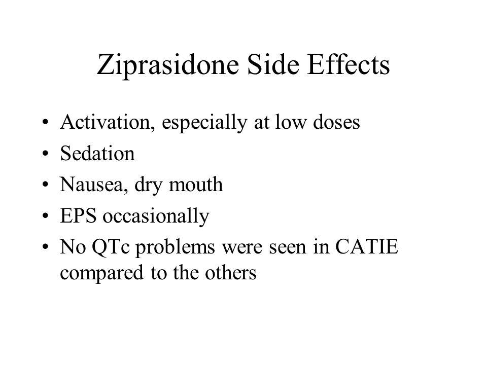 Side Effects Geodon Forum