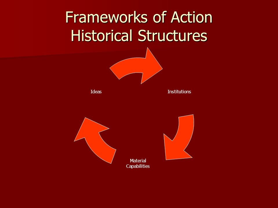 Frameworks of Action Historical Structures