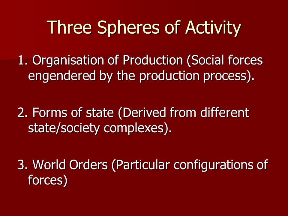 Three Spheres of Activity