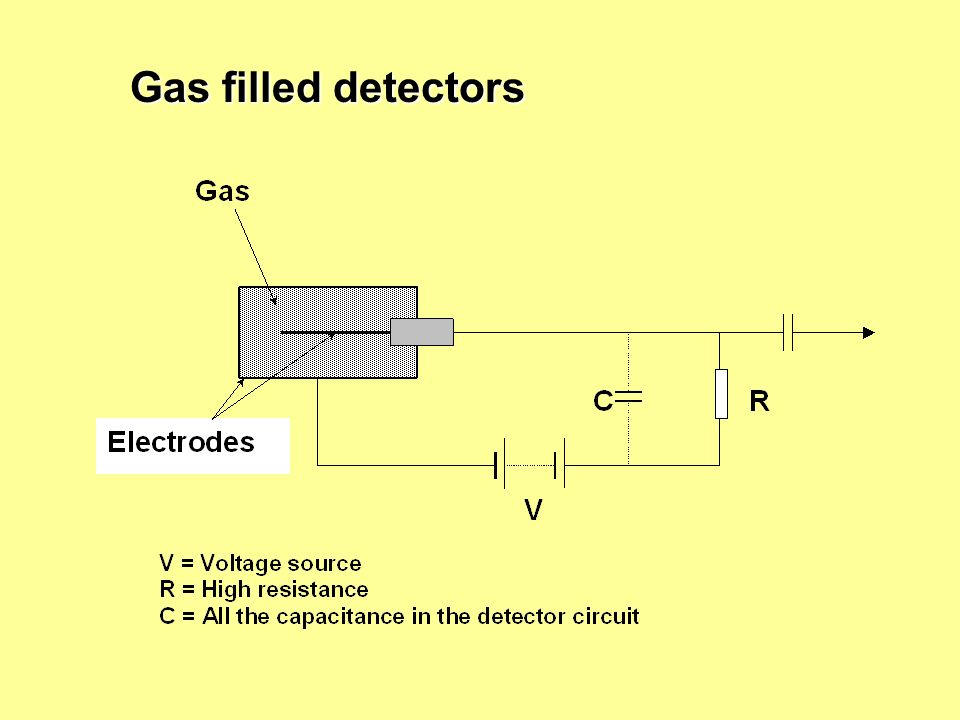 Gas filled detectors