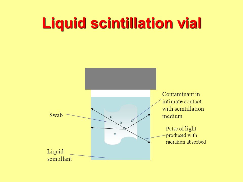 Liquid scintillation vial