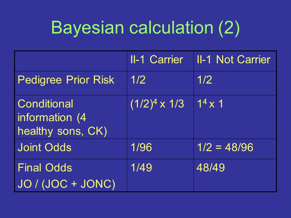 Bayesian calculation (2)