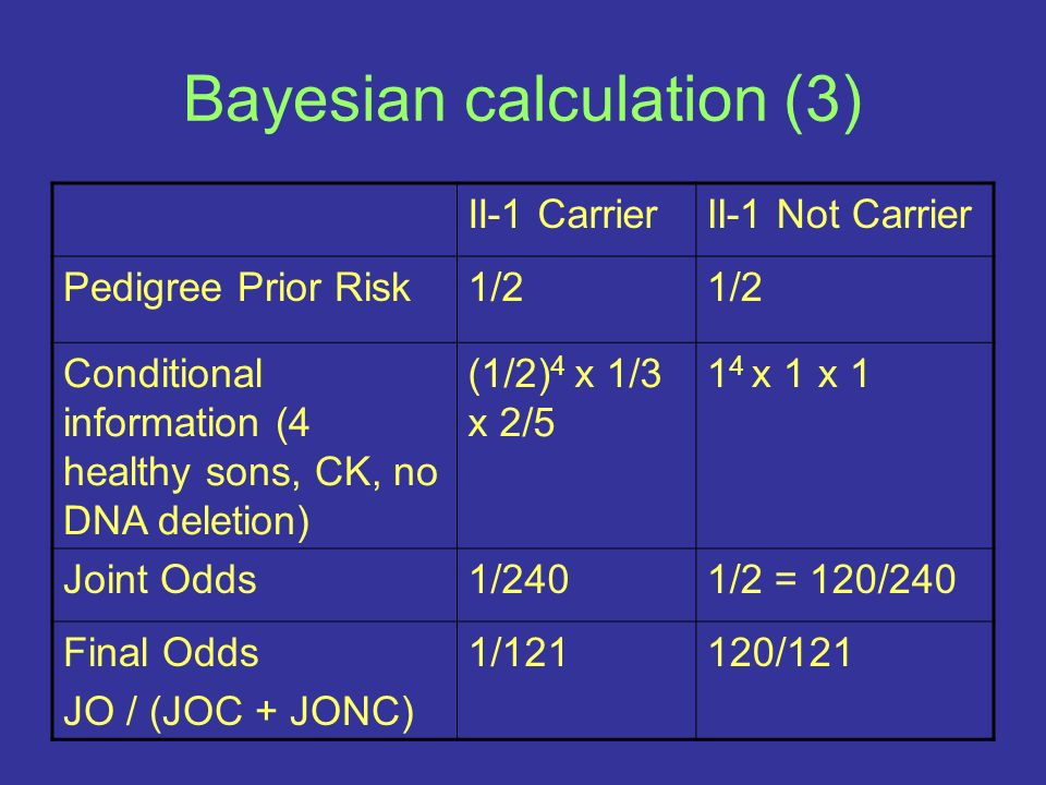 Bayesian calculation (3)