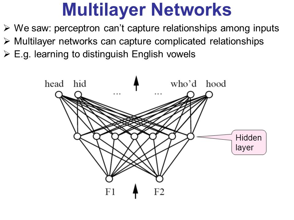 Multilayer Networks We saw: perceptron can't capture relationships among inputs. Multilayer networks can capture complicated relationships.