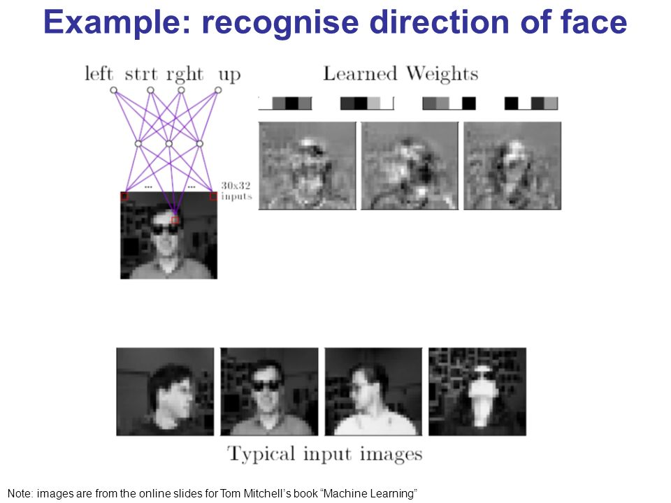 Example: recognise direction of face