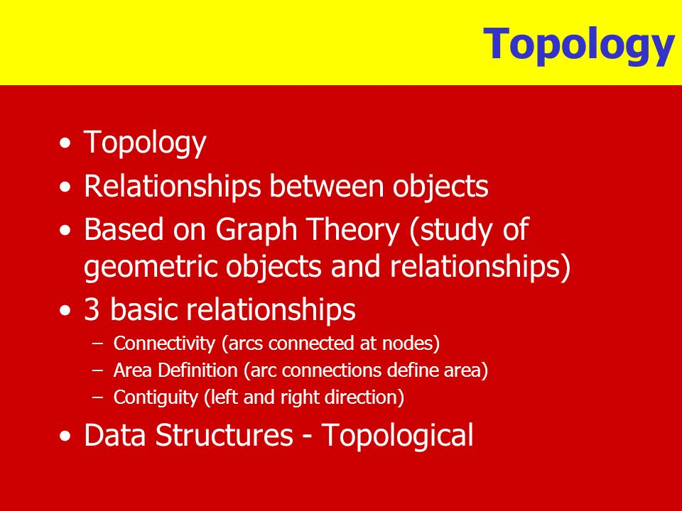 Topology Topology Relationships between objects
