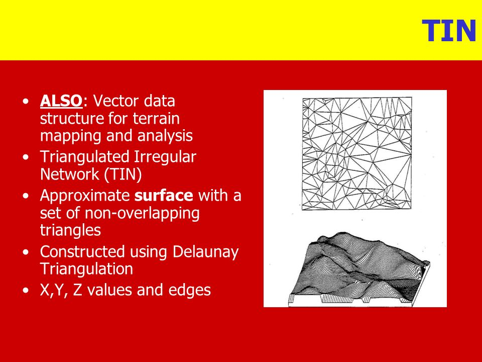 TIN ALSO: Vector data structure for terrain mapping and analysis