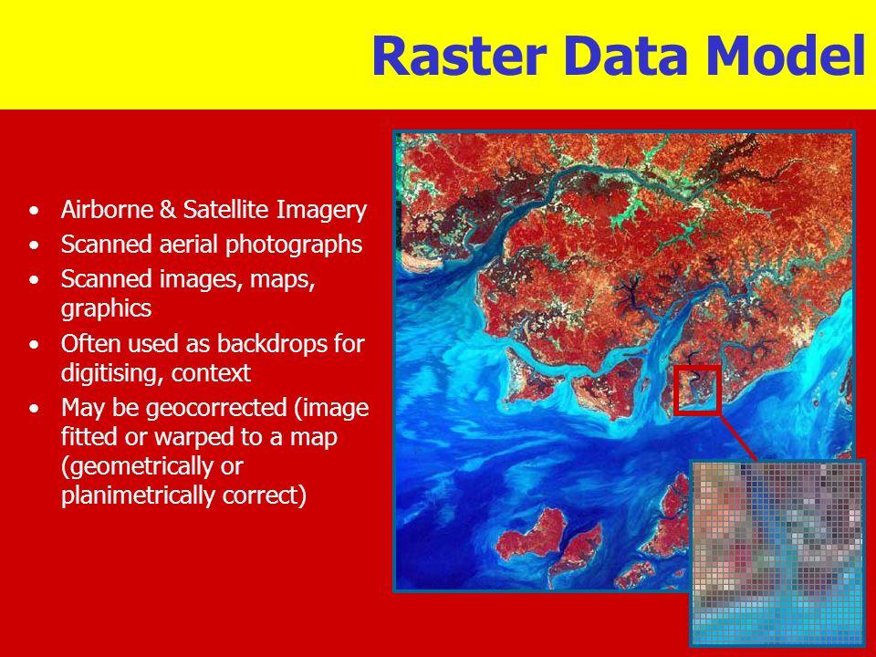Raster Data Model Airborne & Satellite Imagery