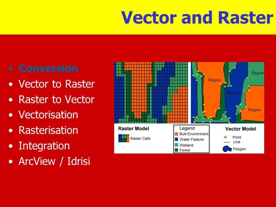 Vector and Raster Conversion Vector to Raster Raster to Vector