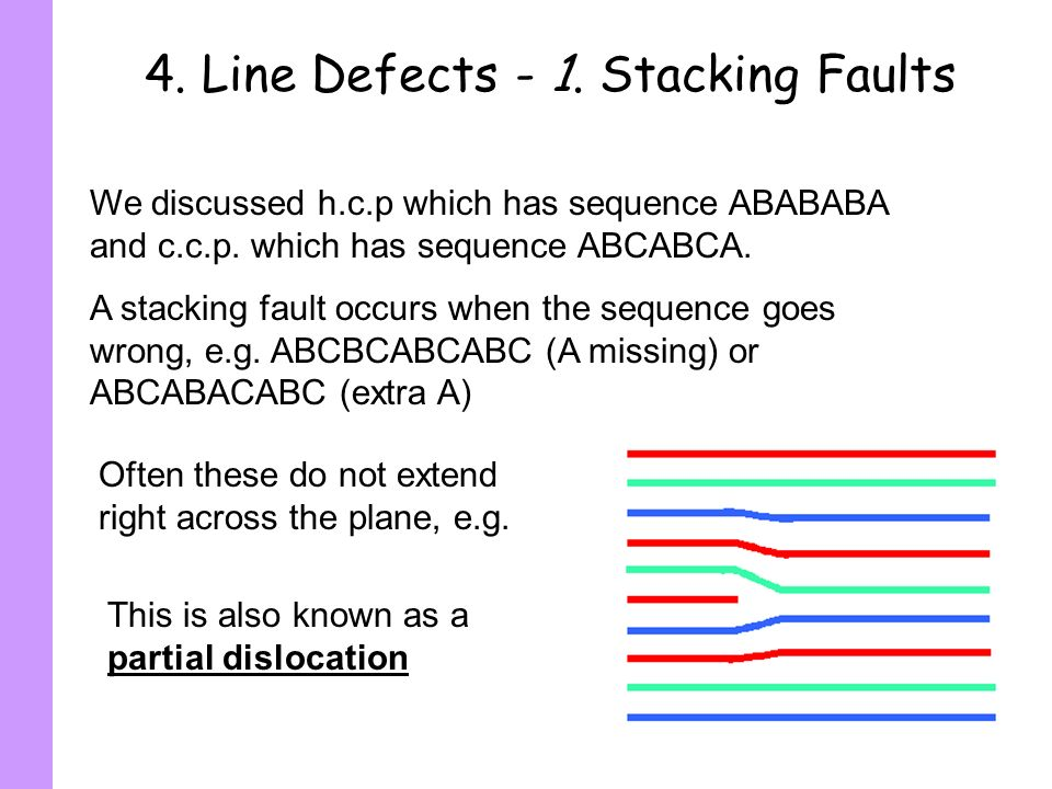 4. Line Defects - 1. Stacking Faults