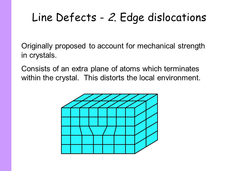Line Defects - 2. Edge dislocations