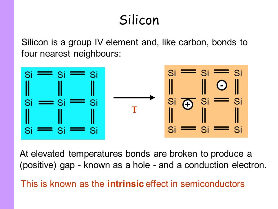 Silicon Silicon is a group IV element and, like carbon, bonds to four nearest neighbours: T.